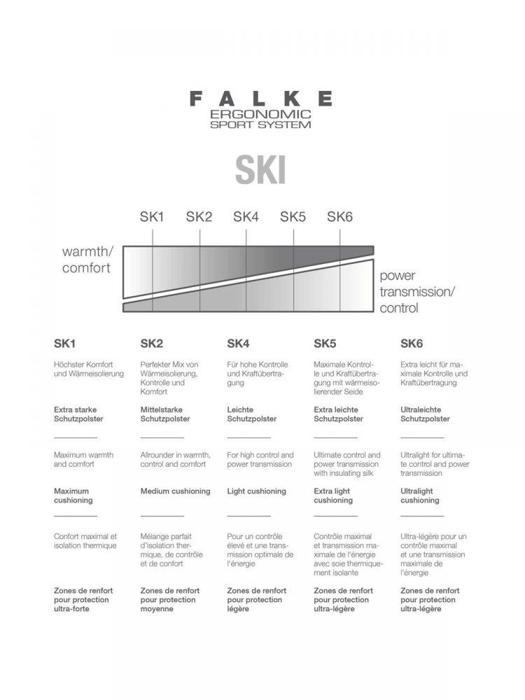Falke-uitleg-bestelonline-mountainlifestyle.nl